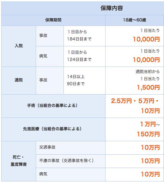 スクリーンショット 2014-04-25 23.05.16