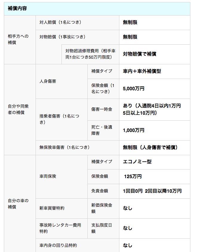スクリーンショット 2014-05-14 21.58.09