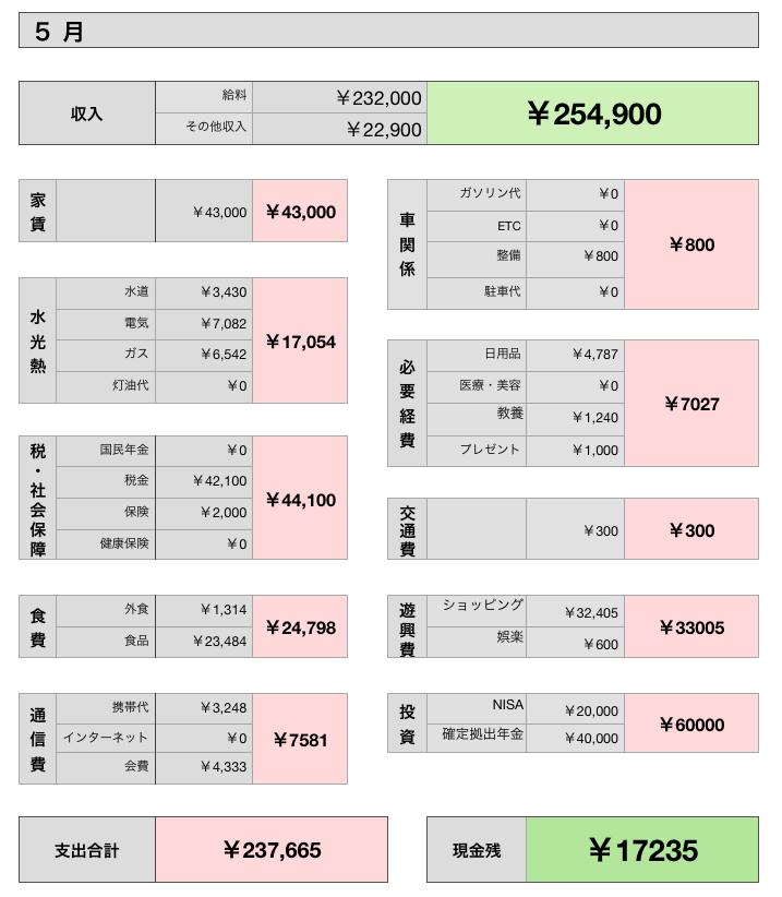 スクリーンショット 2014-05-30 13.26.22