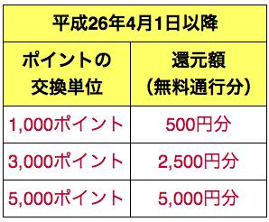 blog_import_5368fd819f2aa