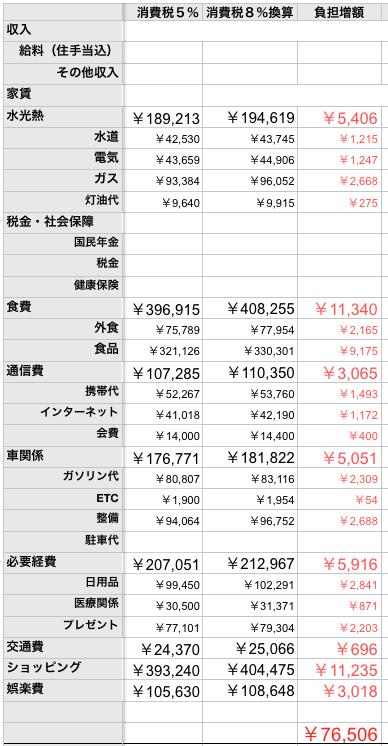 blog_import_5368fda79b4e4