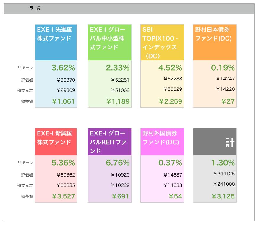 スクリーンショット 2014-06-02 16.09.34