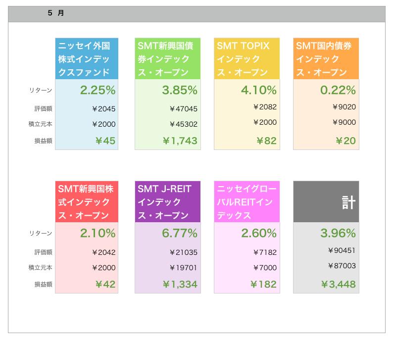 スクリーンショット 2014-06-03 13.52.36