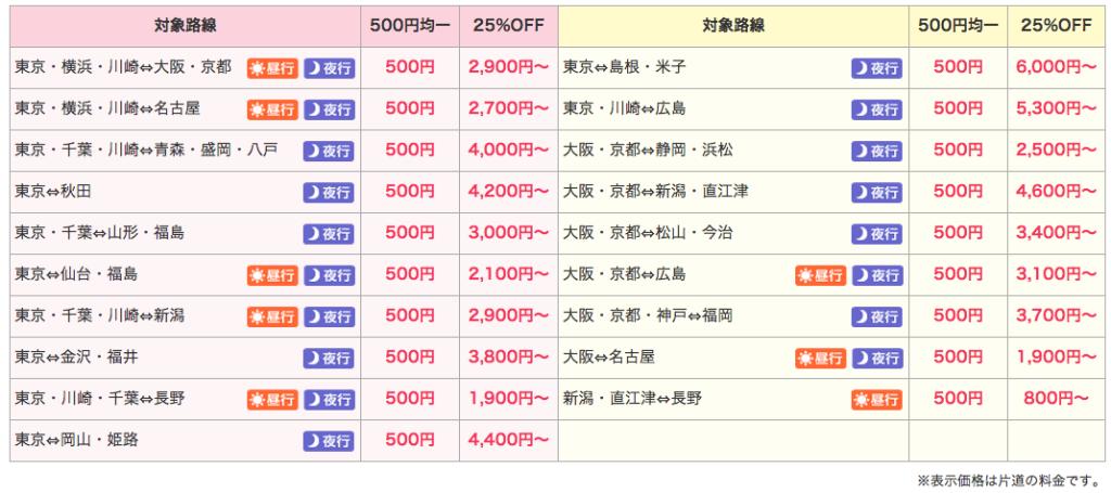 スクリーンショット 2014-06-13 0.13.48
