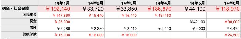 スクリーンショット 2014-07-07 17.46.01