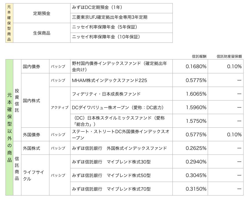 スクリーンショット 2014-09-16 13.35.53