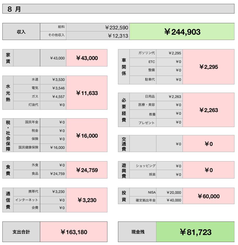 スクリーンショット 2014-09-01 16.48.32
