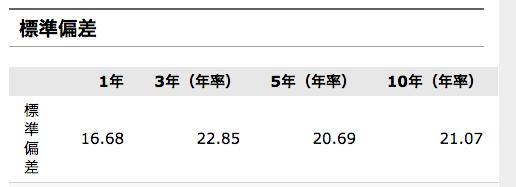 スクリーンショット 2014-09-19 16.50.27