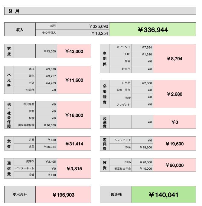 スクリーンショット 2014-10-03 9.51.57