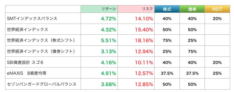 スクリーンショット 2014-11-16 16.49.18