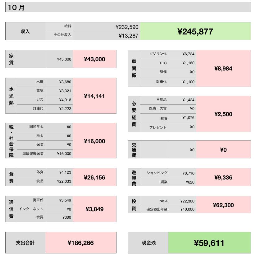 スクリーンショット 2014-11-03 14.56.40