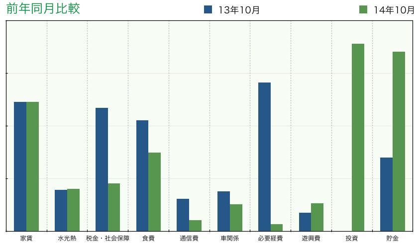 スクリーンショット 2014-11-03 14.56.57