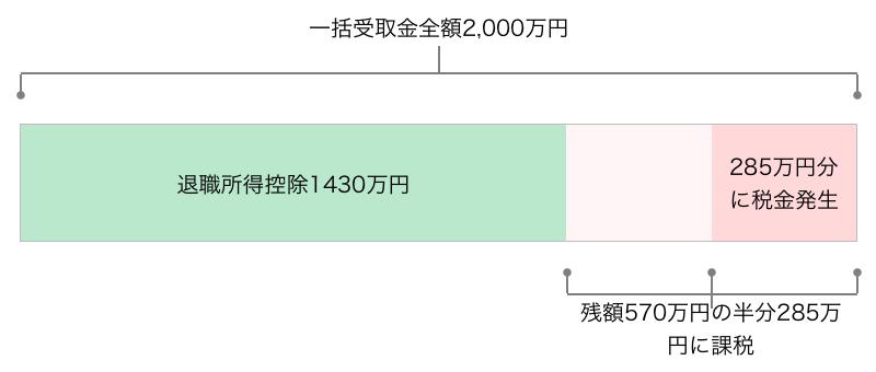 スクリーンショット 2014-11-26 15.52.41