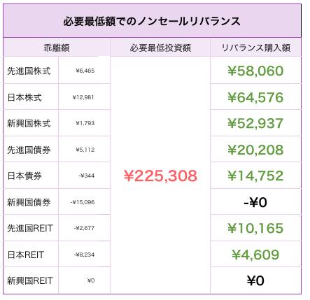スクリーンショット 2014-12-22 16.47.43
