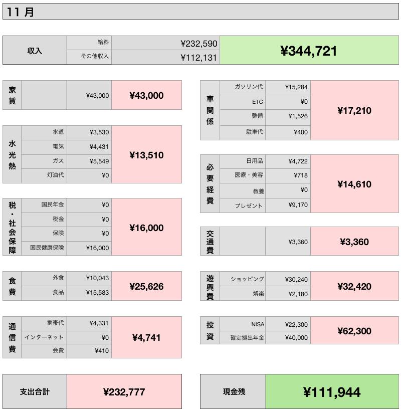 スクリーンショット 2014-11-30 15.01.32