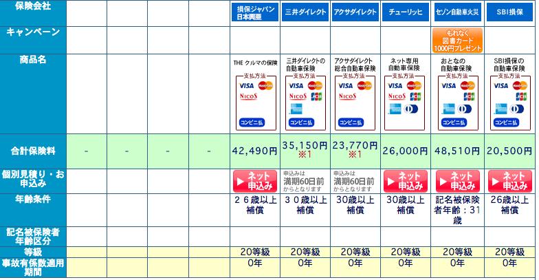 スクリーンショット 2014-12-04 11.04.33