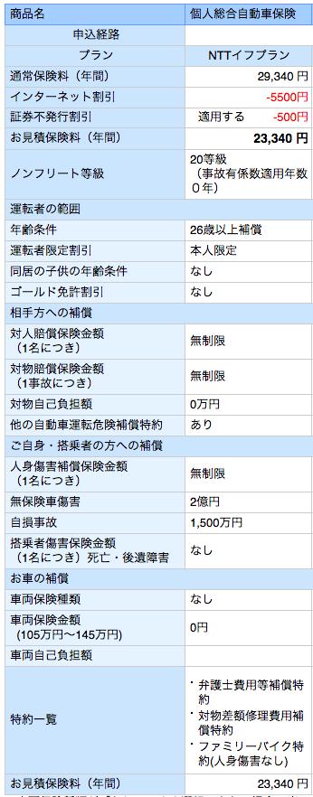 スクリーンショット 2014-12-10 11.56.04