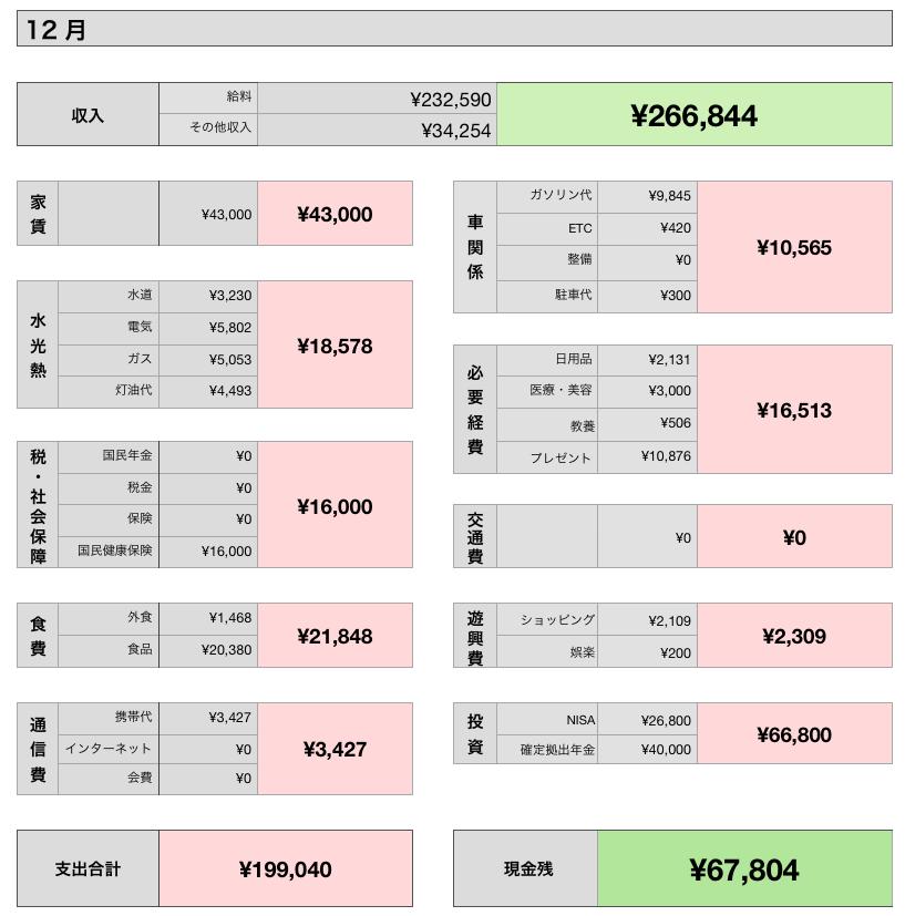 スクリーンショット 2014-12-31 16.16.55