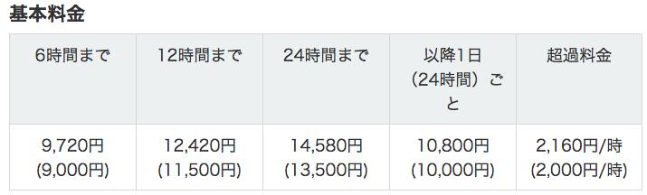 スクリーンショット 2015-01-21 16.14.27