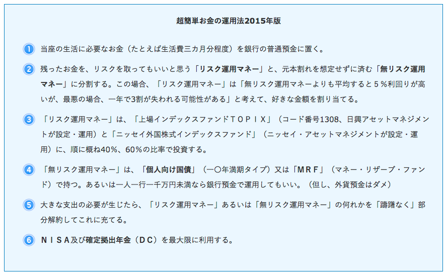 スクリーンショット 2015-02-16 10.12.50