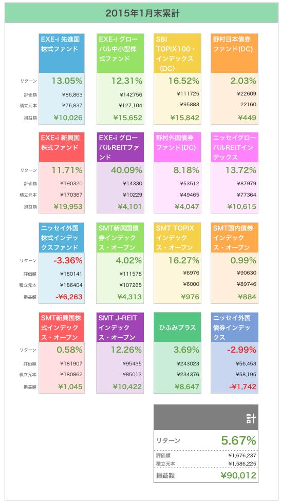 スクリーンショット 2015-02-01 14.56.10