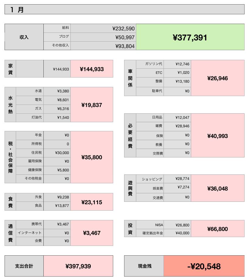スクリーンショット 2015-02-02 14.20.50