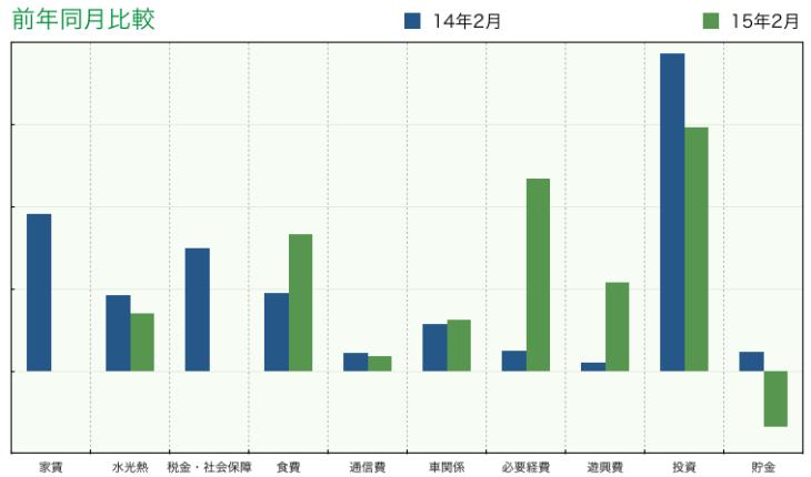 スクリーンショット 2015-02-28 18.56.58