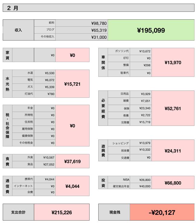 スクリーンショット 2015-02-28 19.51.49