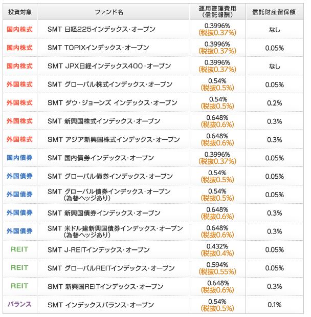 スクリーンショット 2015-03-19 13.16.49