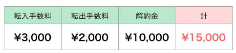 スクリーンショット 2015-04-07 8.17.50
