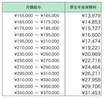 スクリーンショット 2015-04-27 8.52.09