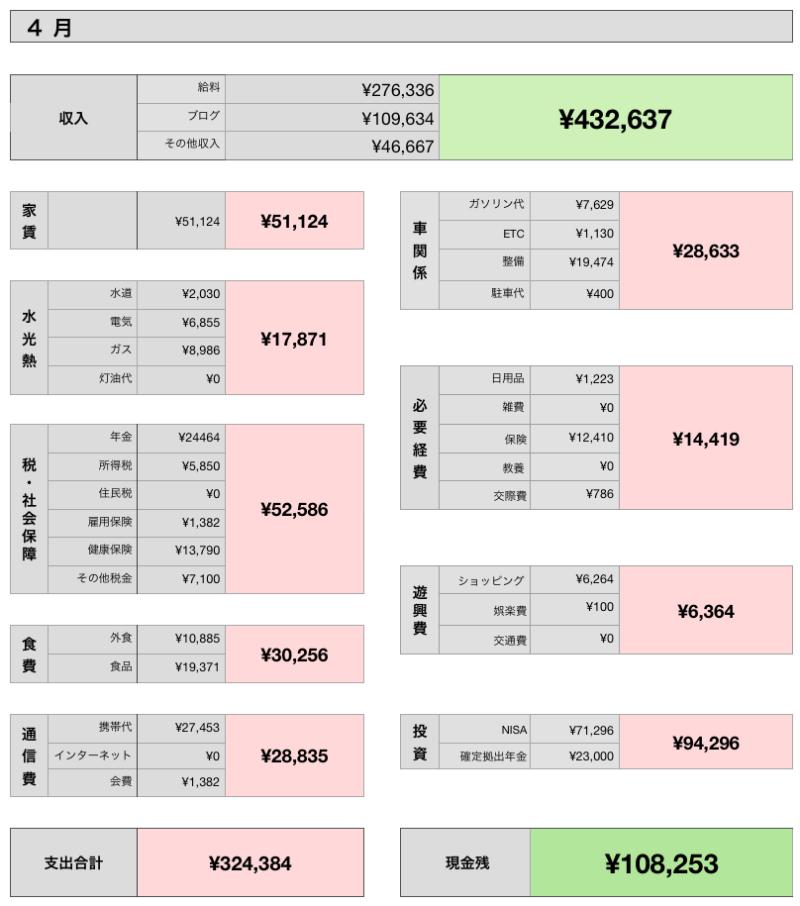 スクリーンショット 2015-04-30 8.12.41