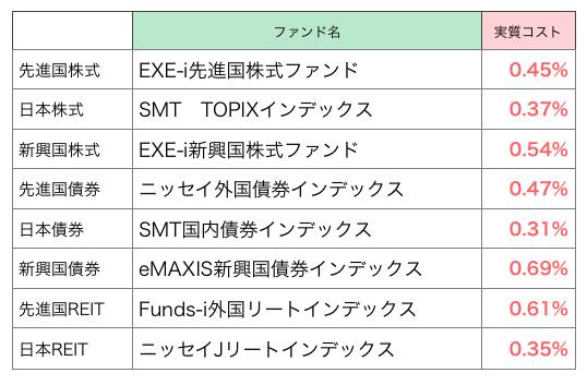 スクリーンショット 2015-05-12 10.16.30