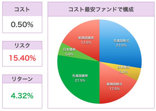 スクリーンショット 2015-05-12 10.32.35