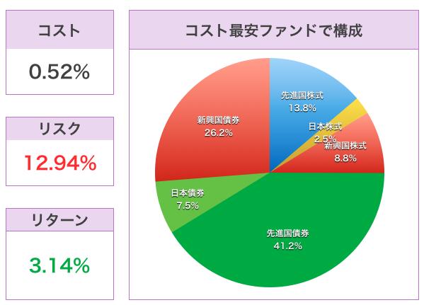 スクリーンショット 2015-05-12 10.44.12