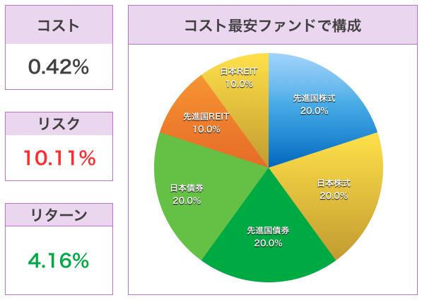 スクリーンショット 2015-05-12 10.49.43