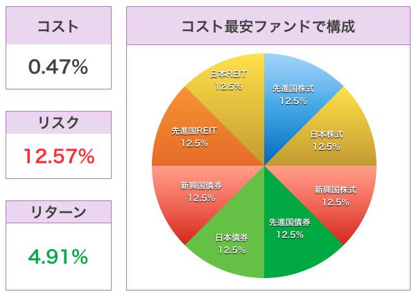 スクリーンショット 2015-05-12 10.53.29