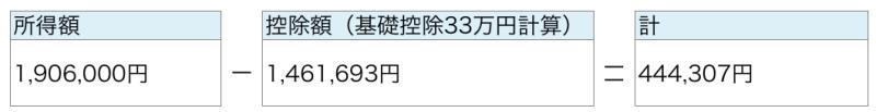 スクリーンショット 2015-06-15 6.46.17