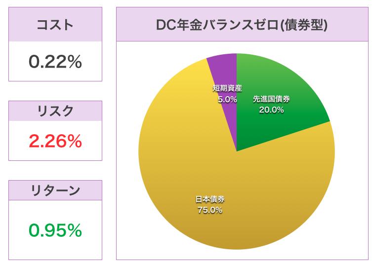 スクリーンショット 2015-12-01 10.47.25