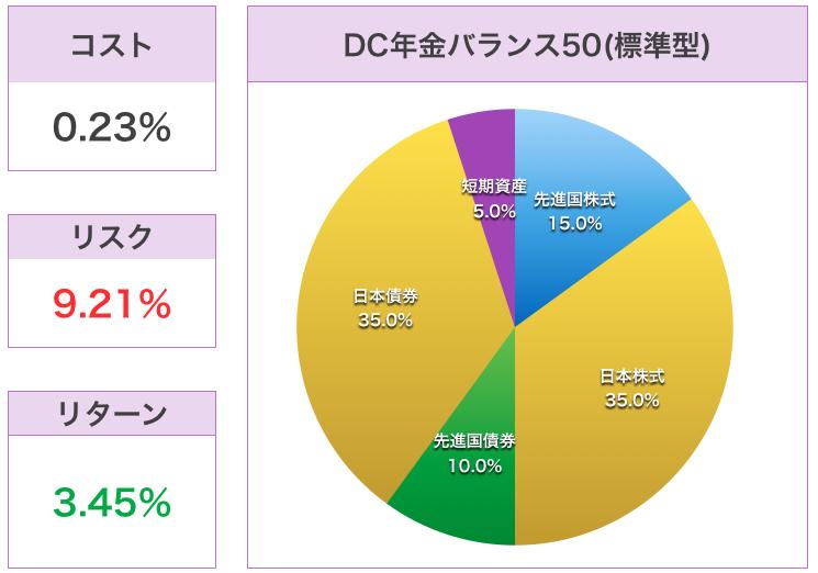 スクリーンショット 2015-12-01 12.05.49