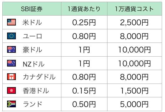 スクリーンショット 2016-01-25 15.43.57