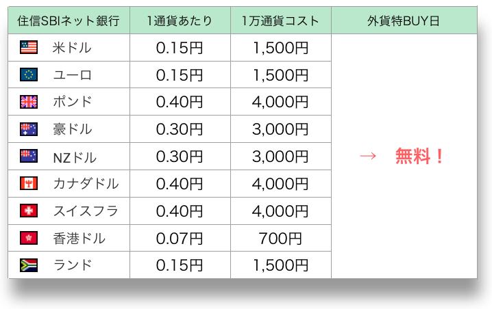 スクリーンショット 2016-04-01 16.10.05