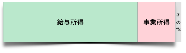 スクリーンショット 2016-09-06 10.01.47