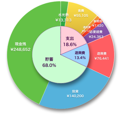 %e3%82%b9%e3%82%af%e3%83%aa%e3%83%bc%e3%83%b3%e3%82%b7%e3%83%a7%e3%83%83%e3%83%88-2016-10-03-14-58-02