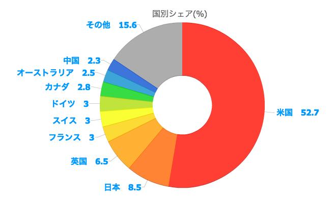 %e3%82%b9%e3%82%af%e3%83%aa%e3%83%bc%e3%83%b3%e3%82%b7%e3%83%a7%e3%83%83%e3%83%88-2016-10-06-9-49-19