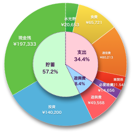 %e3%82%b9%e3%82%af%e3%83%aa%e3%83%bc%e3%83%b3%e3%82%b7%e3%83%a7%e3%83%83%e3%83%88-2016-11-02-18-10-58