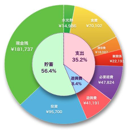 %e3%82%b9%e3%82%af%e3%83%aa%e3%83%bc%e3%83%b3%e3%82%b7%e3%83%a7%e3%83%83%e3%83%88-2016-12-01-15-04-20
